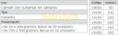 CONTRAPESO CAMION S/CAMARA 100GRS. SOLMI